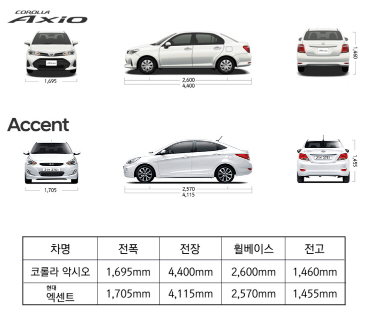 corolla_axio_vs_accent.jpg